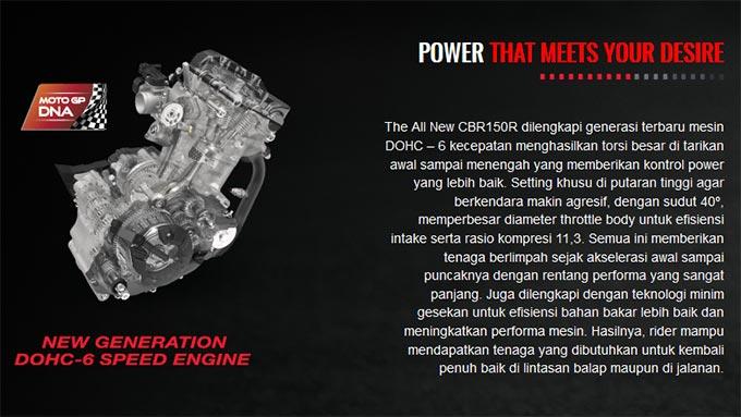 Mesin Square All New Honda CBR 150R, Janjikan Sensasi Performa yang Beda