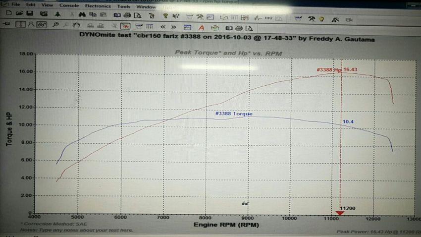 Upgrade Performa Honda CBR150 Dari Ultra Speed Racing (USR)